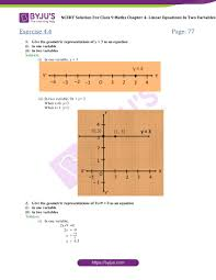 ncert solutions for class 9 maths chapter 4 linear equations in 2 variables part 21