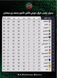 ◀️بث مباشر مباريات مباريات الدوري السعودي دوري بلس بث مباشر مباراة الاهلي  والباطن- KSA SPORTS