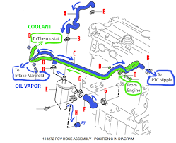 volvo engine diagram s volvo wiring diagrams