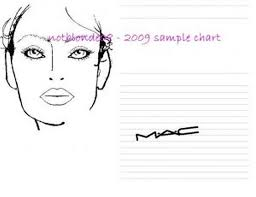 face charts including