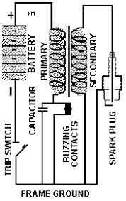 magneto ignition for gas engines buzz coils Buzz Coil Wiring Diagram so, here's the line up a battery, the primary coil, the points and then ground back to the battery through a control (trip) switch Homemade Buzz Coil Ignition