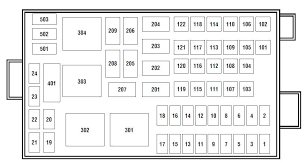 2003 ford windstar fuse box diagram only product wiring diagrams \u2022 2002 windstar fuse box location 2003 ford f350 7 3 fuse box diagram unique ford windstar 2003 fuse rh amandangohoreavey com 1999 ford windstar fuse box diagram 2002 windstar fuse box