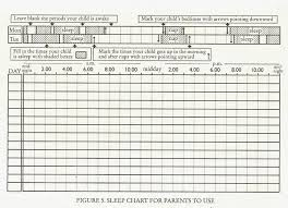 Best Of Ferber Sleep Chart By Age Symbolic Ferber Sleep