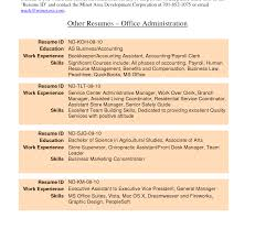 cover letter resume examples office manager job seeking tips responsibilities rare template 1600