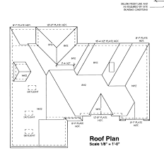 House Plans Enjoy Turning Your Dream Home Into A Reality With Blueprints For A House