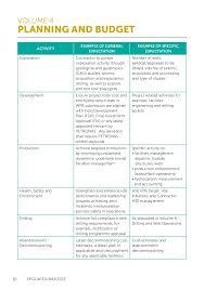 condo association budget template hoa budget cover letter