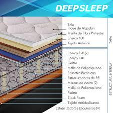 simmons deep sleep. simmons deepsleep simmons deep sleep