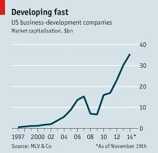 Business Development Company Shadowy Developments Business Development Companies