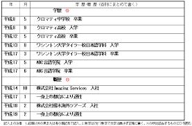 Rirekisho The Japanese Resume John Turningpin S Mad Tokyo