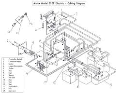 36 volt ezgo battery wiring diagram get free image for golf cart