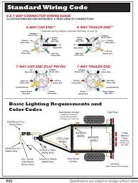 4 pin trailer connector light wiring diagram 7 way wire 5 plug to 6 way wiring diagram for trailer lights 4 pin trailer connector light wiring diagram 7 way wire 5 plug to and 772�