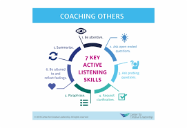 Key Skills Meaning Do Not Underestimate The Meaning Of Listening 7 Key Active