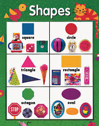 Shapes Chart Images Shapes Chart