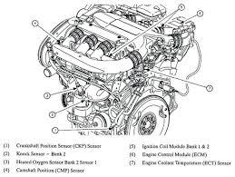 saturn wiring diagrams brandforesight co saturn ion o2 sensor wiring diagram electronic schematics collections