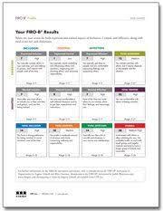 Firo B Firo B Profile Firo B Test Career Assessment Site