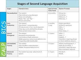 English Language Learners English Language Learners Laws