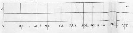 File Loulies Tuning Chart Jpg Wikimedia Commons