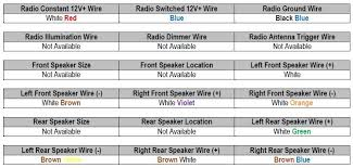 2010 ford edge car stereo wiring diagram radiobuzz48 com 2010 ford edge radio wiring color codes