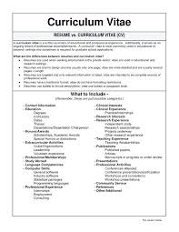 is a cv a resume whats a resume 2 what is a resume example cv resume