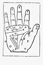 Old Palm Reading Chart By J4p4n Palm Reading Chart