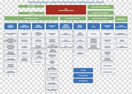 Marriott Organizational Structure Chart Marriott Transparent Background Png Cliparts Free Download
