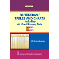 R11 Refrigerant Chart Refrigerant Tables And Charts Including Air Conditioning
