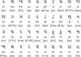 Image Result For Barakhadi Gujarati To English Pdf Pdf