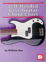 Left Handed Bass Guitar Chord Chart William Bay