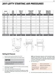 Fox Suspension Pressure Chart Air Pressure