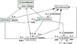 Emf Model For Conference Scheduling In Emf Tiger Download