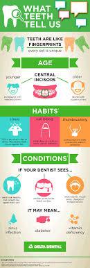 583 best Oral Health images on Pinterest | Dental health, Oral ...