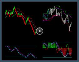 Renko Trading Strategies And Chart Combinations