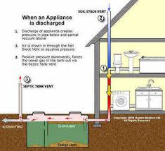 septic tank drains 1