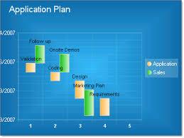 Gantt Charts Ui For Winforms Documentation Telerik Ui