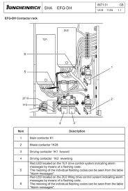 tcm forklift parts diagram tcm electric forklift wiring diagram TCM Fork Lift Parts Catalog tcm forklift parts diagram tcm electric forklift wiring diagram wiring source \u2022