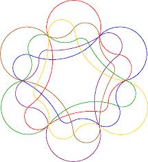 Venn Diagram 5 Circles A Survey Of Venn Diagrams Generalizations And Extensions