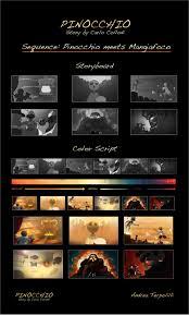 Artstation - Pinocchio(Storyboard+Color Script), Andrea Terpolilli
