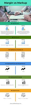 Margin Vs Markup Top 6 Differences With Infographics