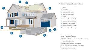 whole home dehumidifier install locations