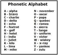 Learn about phonetic alphabet with free interactive flashcards. Trybe Fun 038 Games In Customer Service 8211 Short Stories From My Day Job