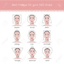 diffe face shapes and best makeup for your face shape vector stock vector 40932815