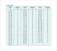 Fingerhut Minimum Payment Chart A Guide To The