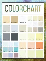 Mixol Tint Color Chart Tech Tips For Colorants