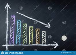 Business Chart Fall Of Ruble Stock Image Image Of