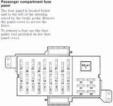 1989 lincoln town car fuse panel diagram questions (with 2006 lincoln town car fuse box diagram clifford224_715 gif question about lincoln town car 2006 Lincoln Towncar Fuse Box Diagram