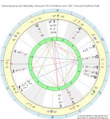 Shakira Birth Chart Birth Chart Shakira Aquarius Zodiac Sign Astrology