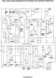 similiar 1988 jeep cherokee alternator wiring keywords diagram likewise 1987 jeep cherokee wiring diagram on 1988 jeep grand