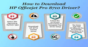 Hp print and scan doctor hp officejet pro 8710 software is a device that can help users solve problems relat to print product performance, scan and copy. Download Install Hp Officejet Pro 8710 Printer Driver