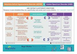 Autism Vs Adhd Chart How Adhd Anxiety And Other Disorders Can Mask Autism