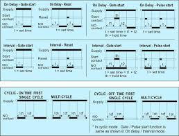 zer defrost timer wiring diagram images wiring diagram defrost timer wiring diagram on